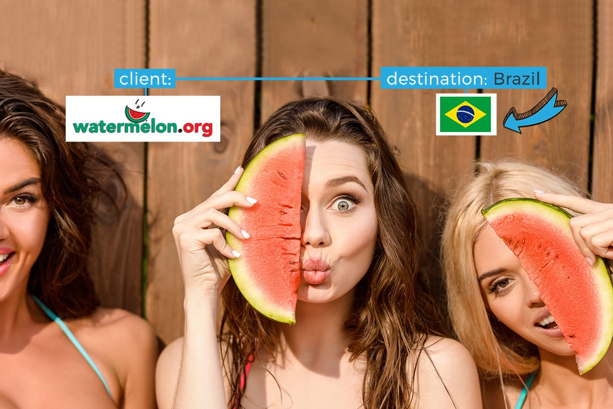 Branded Destinations - Social Influencers Promoting your Brand While Traveling the World!